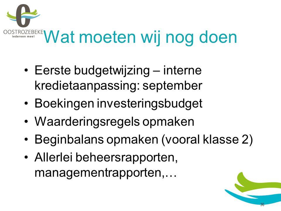 Wat moeten wij nog doen Eerste budgetwijzing – interne kredietaanpassing: september. Boekingen investeringsbudget.
