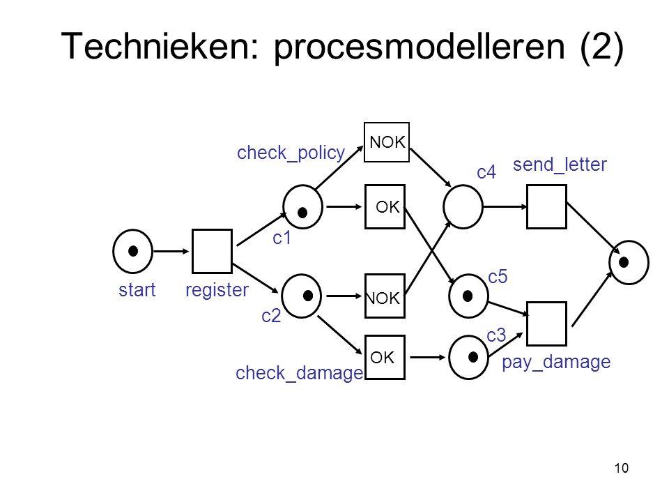Technieken: procesmodelleren (2)