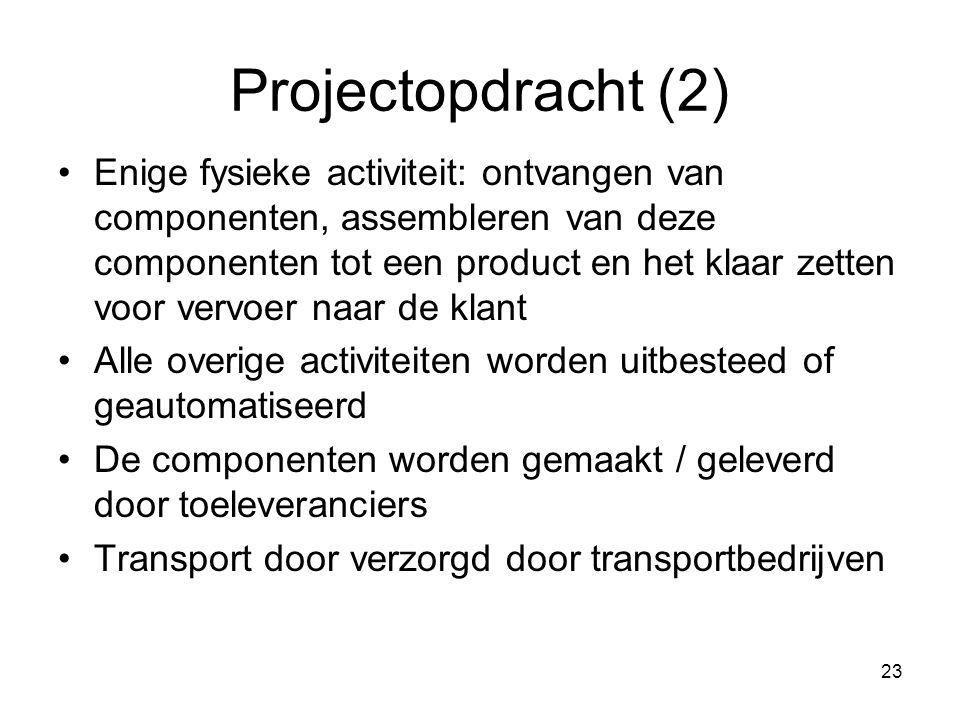 Projectopdracht (2)