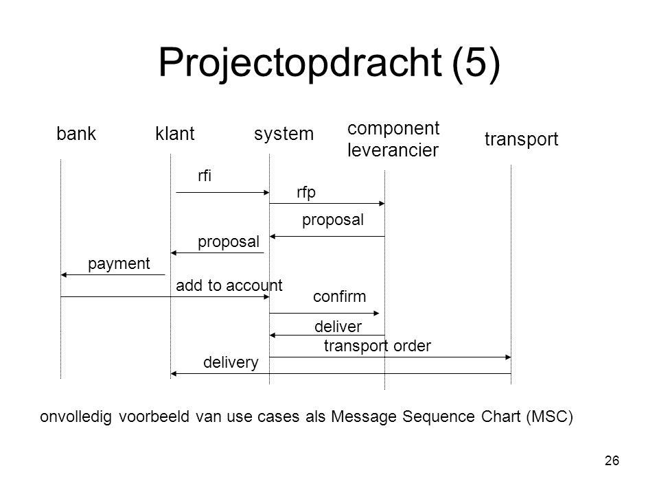 Projectopdracht (5) component leverancier bank klant system transport
