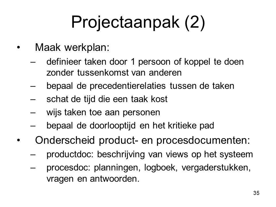 Projectaanpak (2) Maak werkplan: