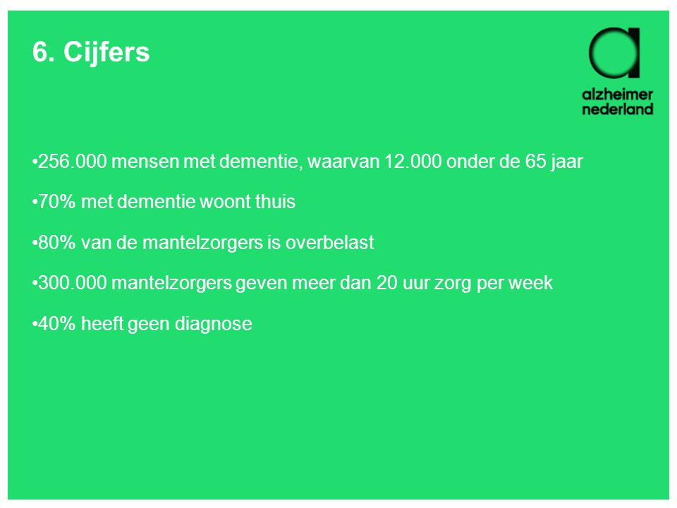 6. Cijfers 256.000 mensen met dementie, waarvan 12.000 onder de 65 jaar. 70% met dementie woont thuis.