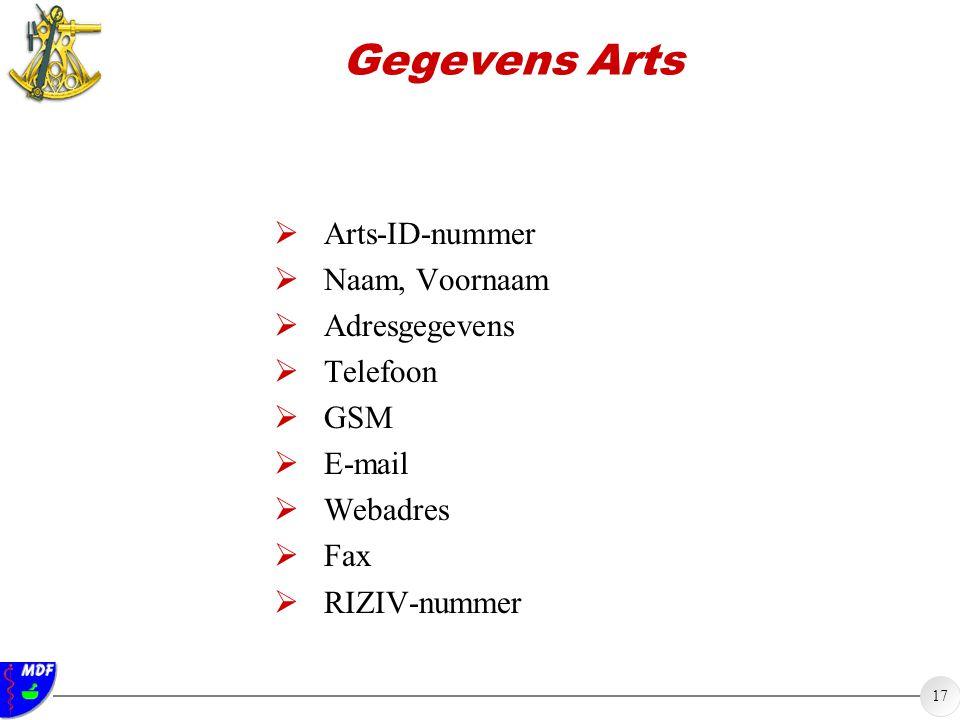 Gegevens Arts Arts-ID-nummer Naam, Voornaam Adresgegevens Telefoon GSM