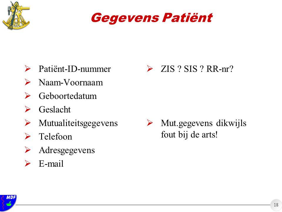 Gegevens Patiënt Patiënt-ID-nummer Naam-Voornaam Geboortedatum