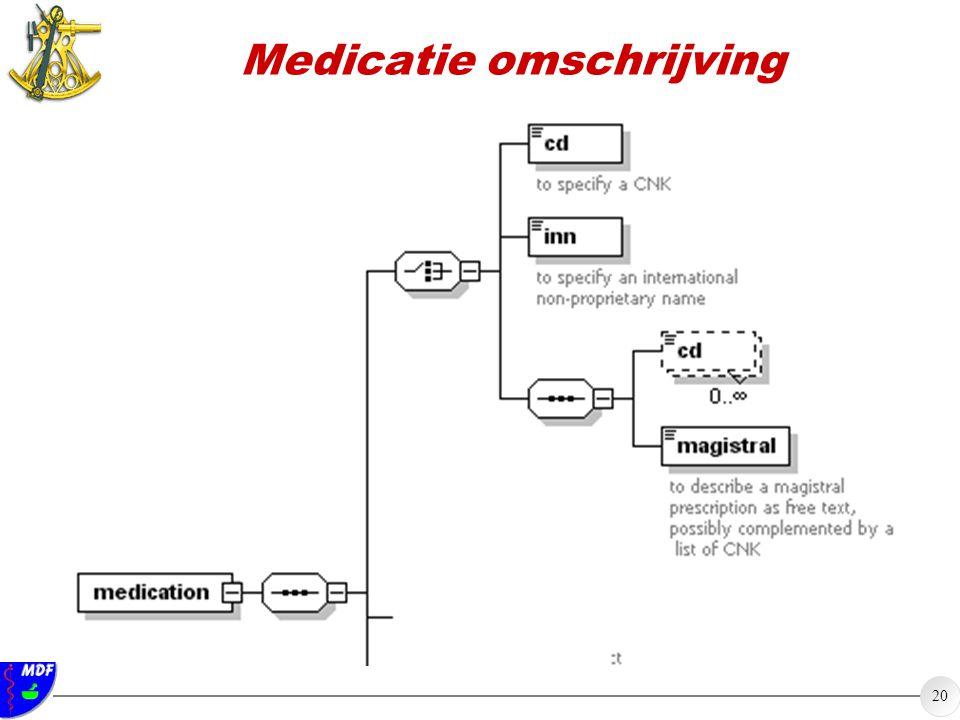 Medicatie omschrijving