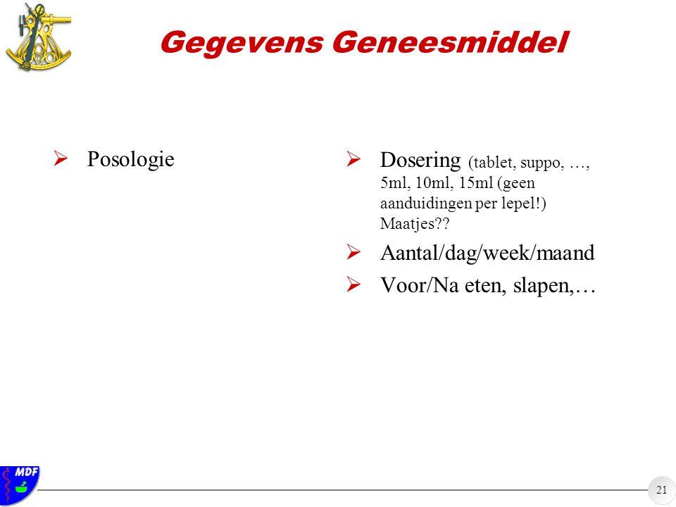 Gegevens Geneesmiddel