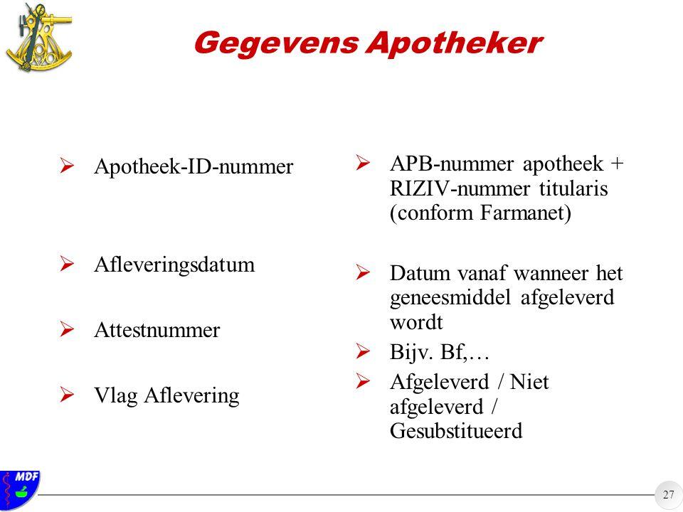 Gegevens Apotheker Apotheek-ID-nummer Afleveringsdatum Attestnummer
