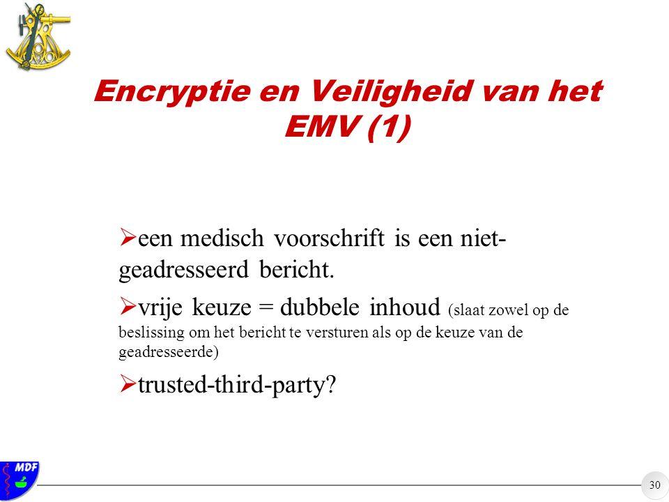 Encryptie en Veiligheid van het EMV (1)