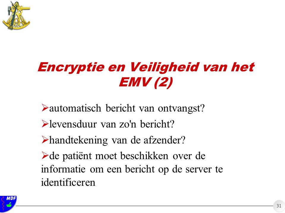 Encryptie en Veiligheid van het EMV (2)