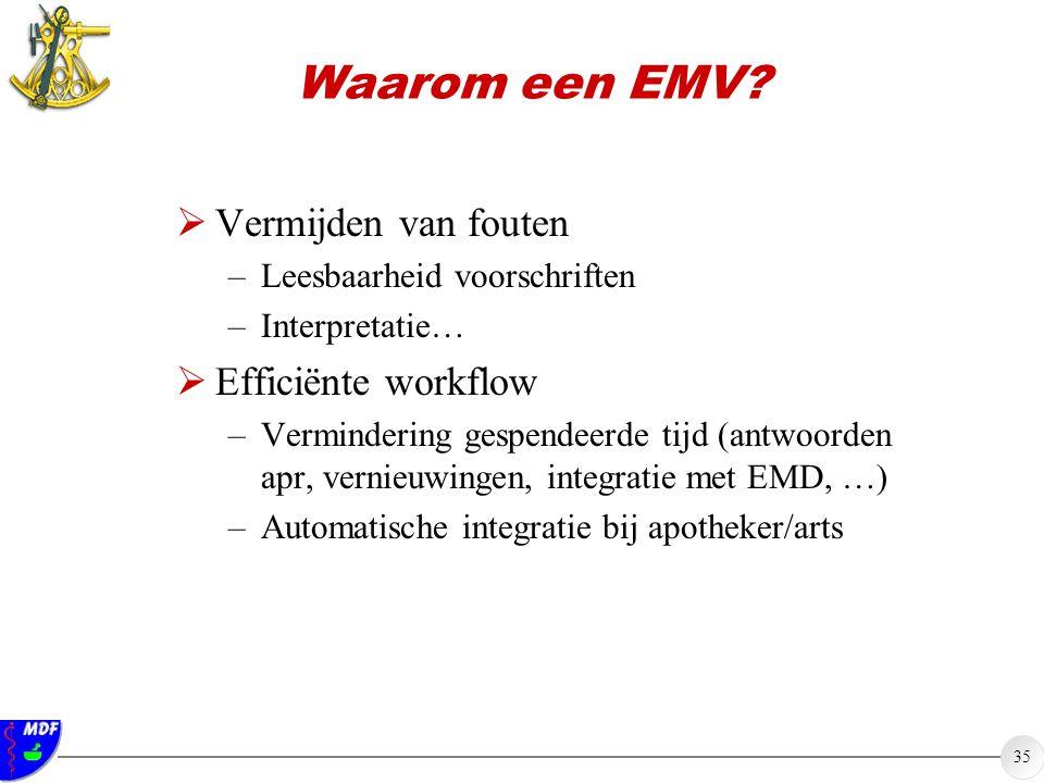 Waarom een EMV Vermijden van fouten Efficiënte workflow