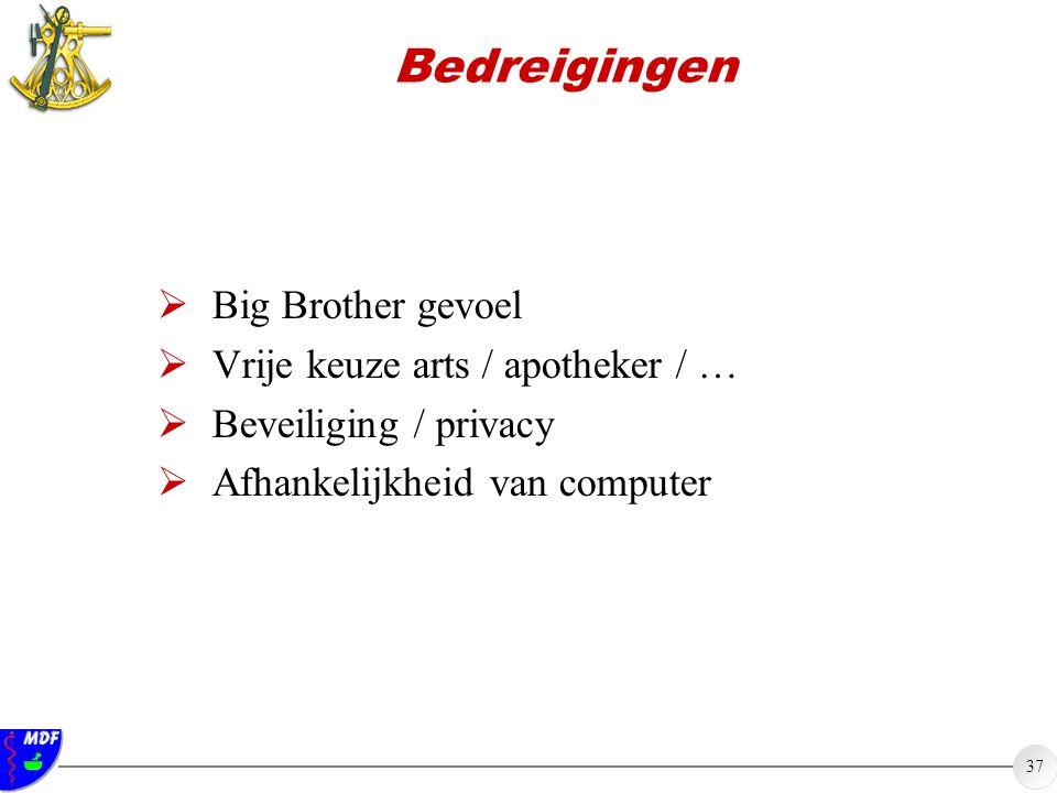 Bedreigingen Big Brother gevoel Vrije keuze arts / apotheker / …