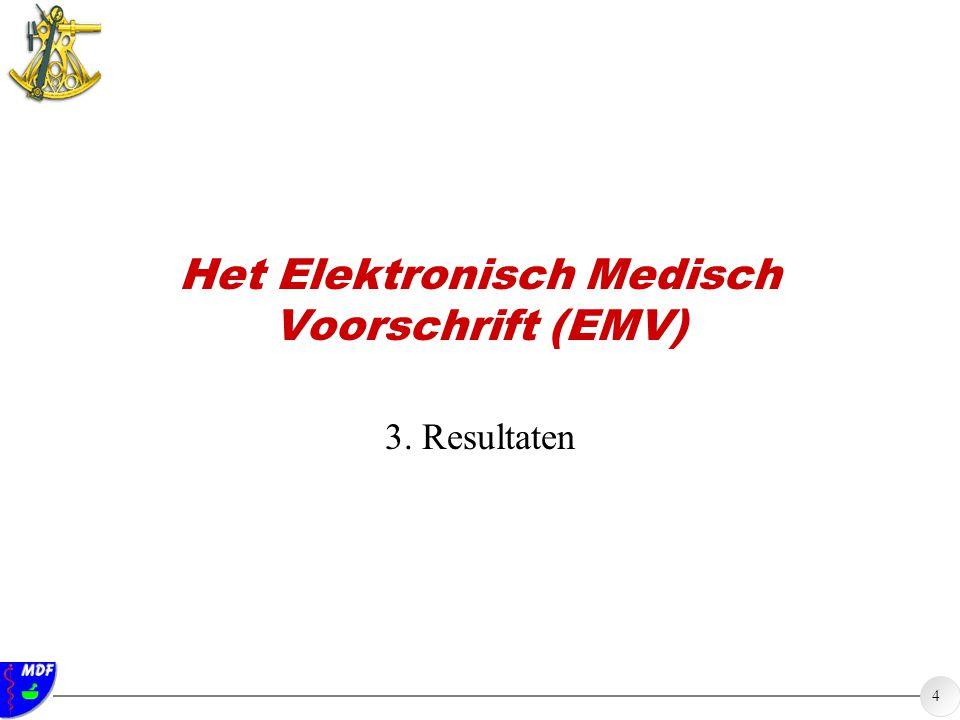 Het Elektronisch Medisch Voorschrift (EMV)