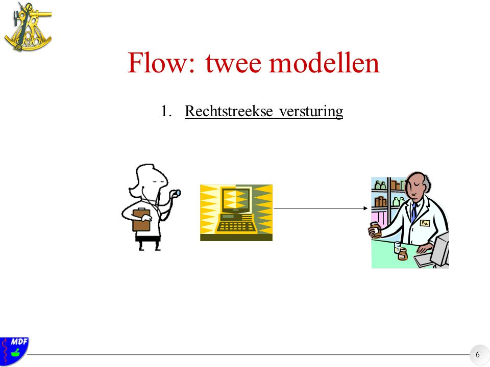 Flow: twee modellen Rechtstreekse versturing