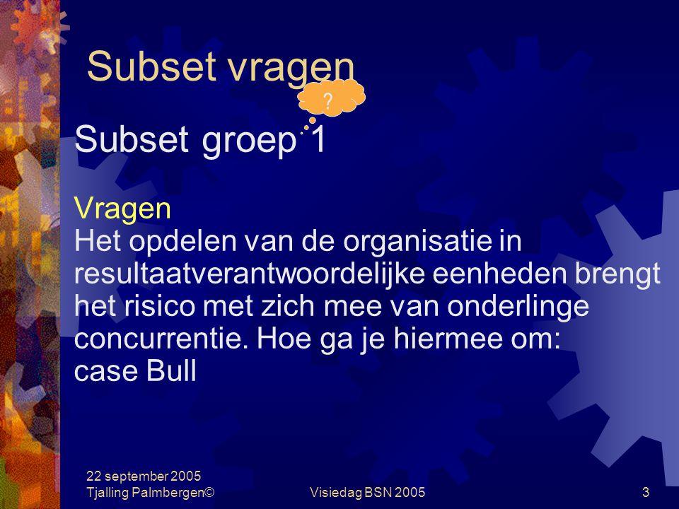 Subset vragen Subset groep 1 Vragen Het opdelen van de organisatie in