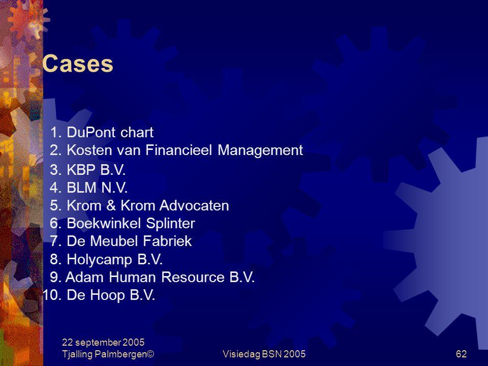 Cases 1. DuPont chart 2. Kosten van Financieel Management 3. KBP B.V.