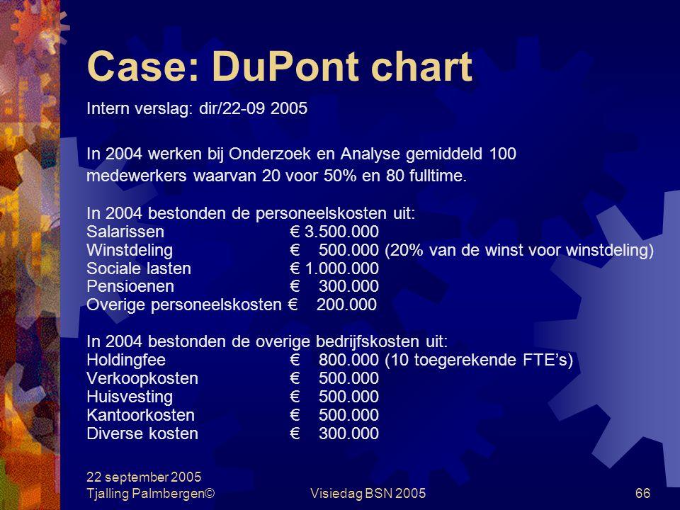 Case: DuPont chart Intern verslag: dir/22-09 2005