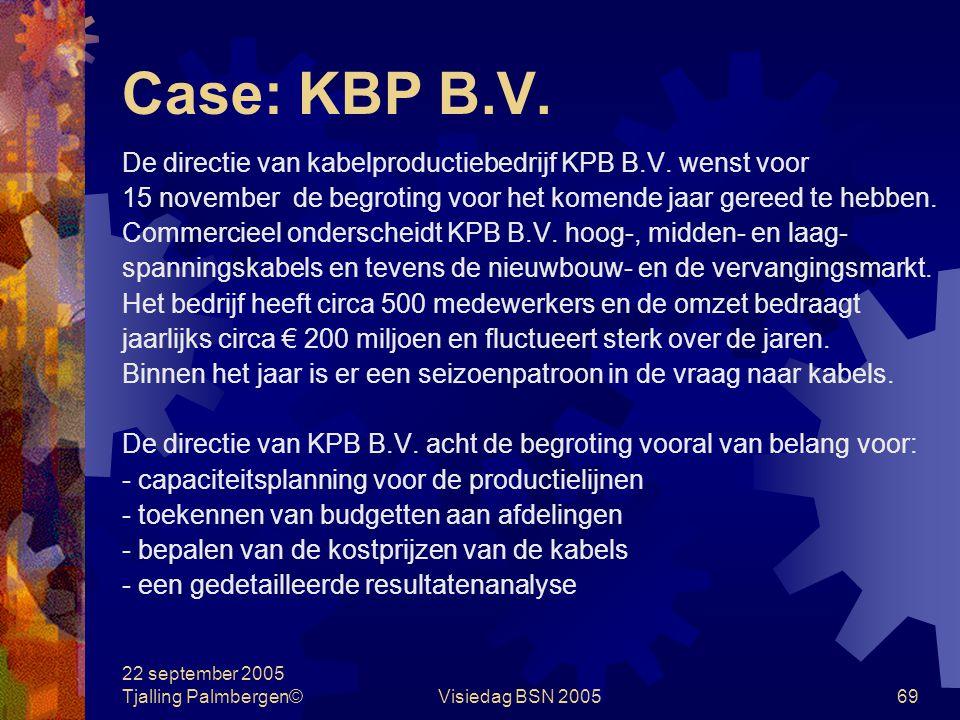 Case: KBP B.V. De directie van kabelproductiebedrijf KPB B.V. wenst voor. 15 november de begroting voor het komende jaar gereed te hebben.