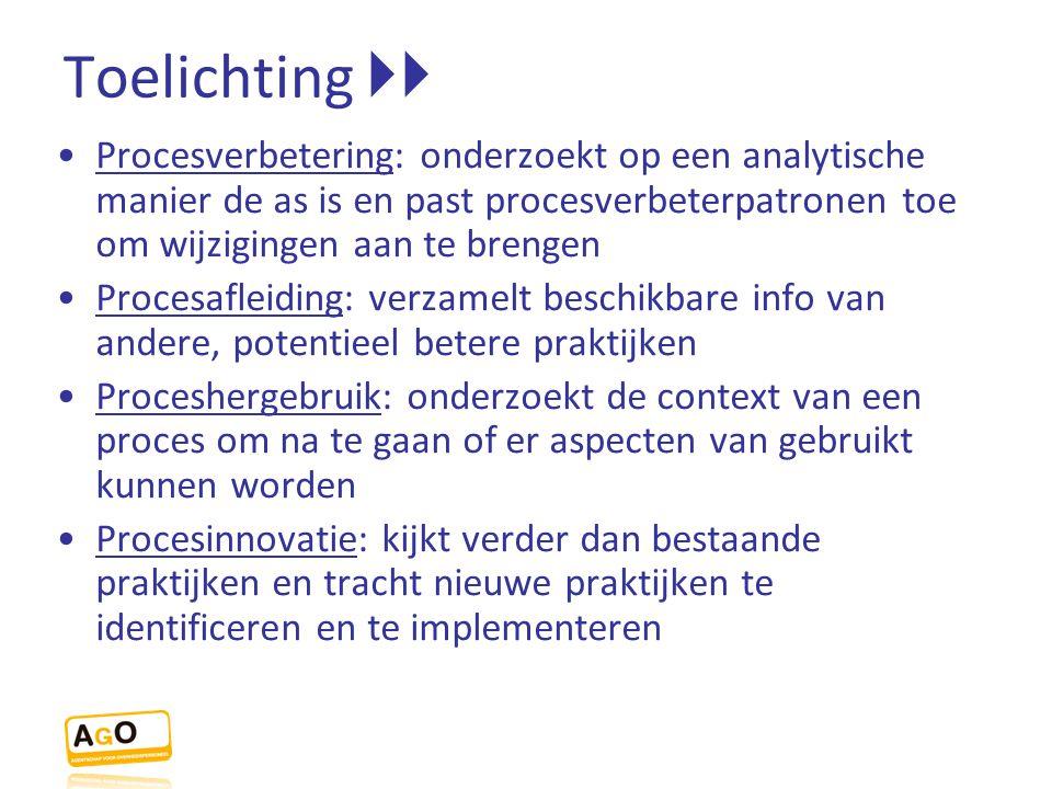Toelichting  Procesverbetering: onderzoekt op een analytische manier de as is en past procesverbeterpatronen toe om wijzigingen aan te brengen.