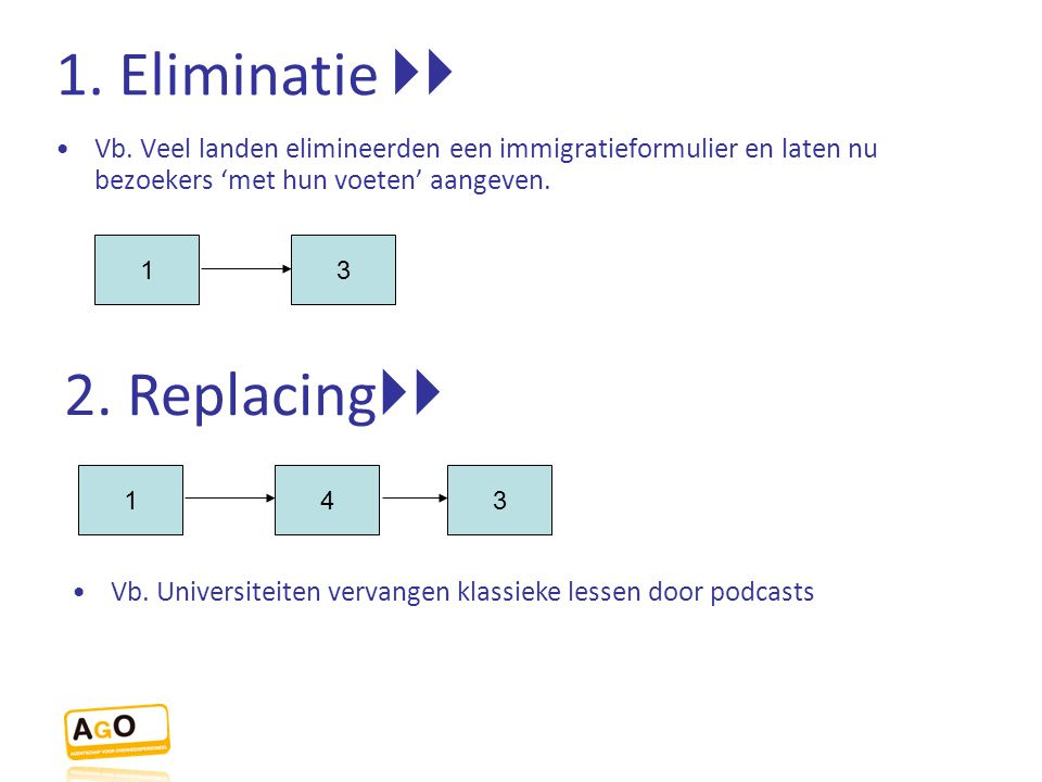 1. Eliminatie  2. Replacing