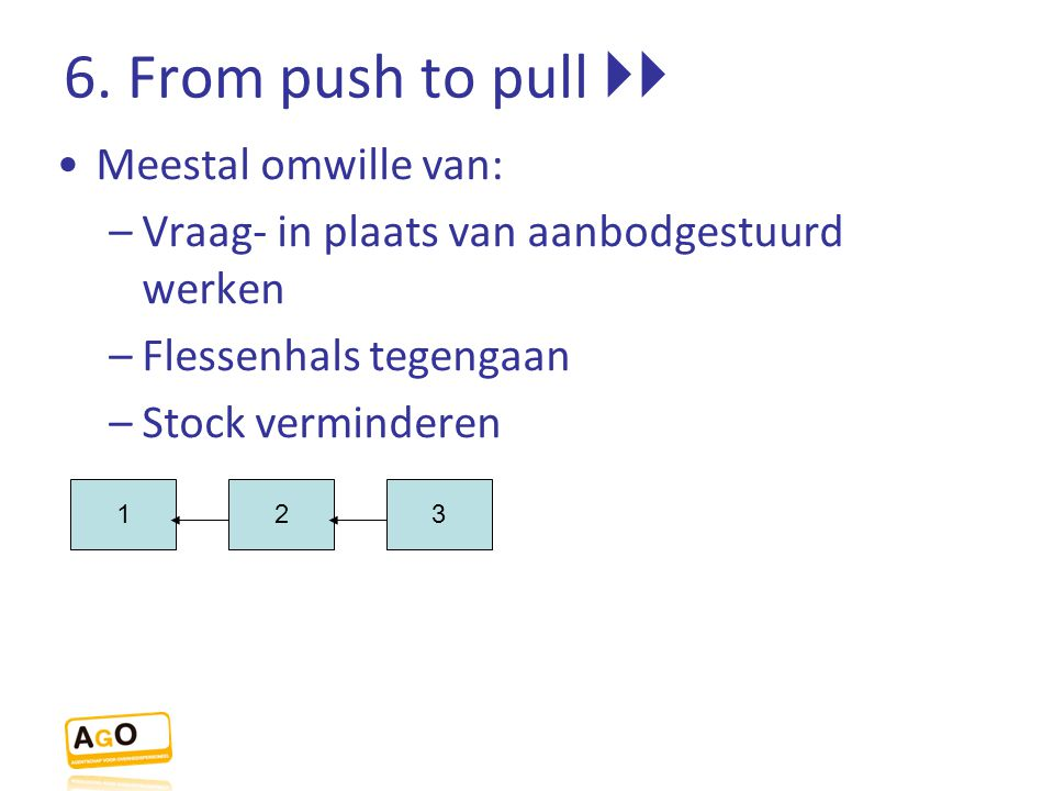 6. From push to pull  Meestal omwille van: