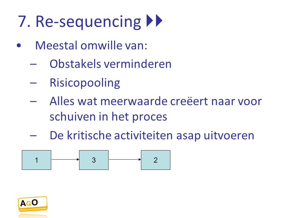 7. Re-sequencing  Meestal omwille van: Obstakels verminderen