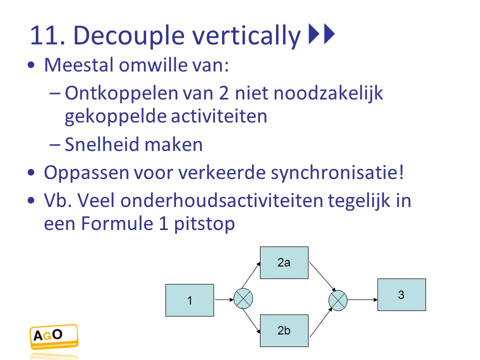11. Decouple vertically 