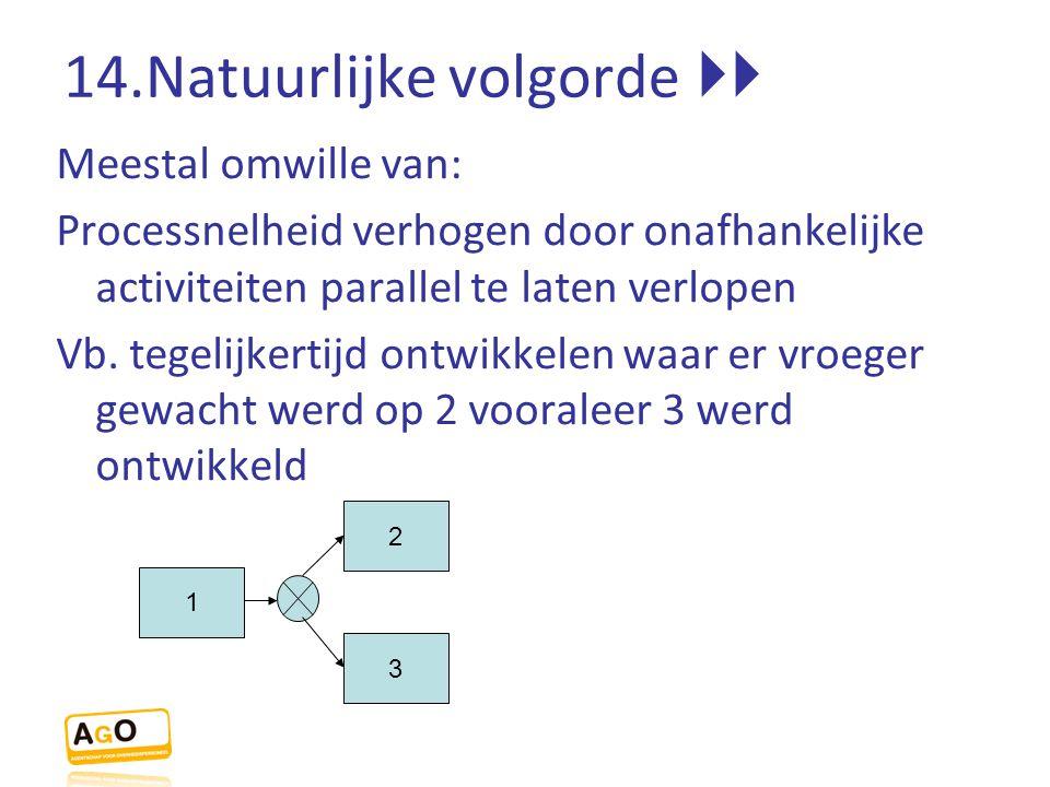 14.Natuurlijke volgorde 
