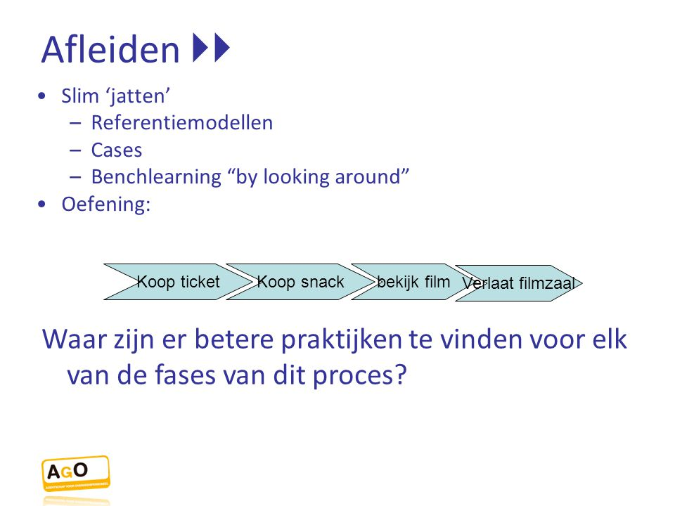 Afleiden  Slim 'jatten' Referentiemodellen. Cases. Benchlearning by looking around Oefening: