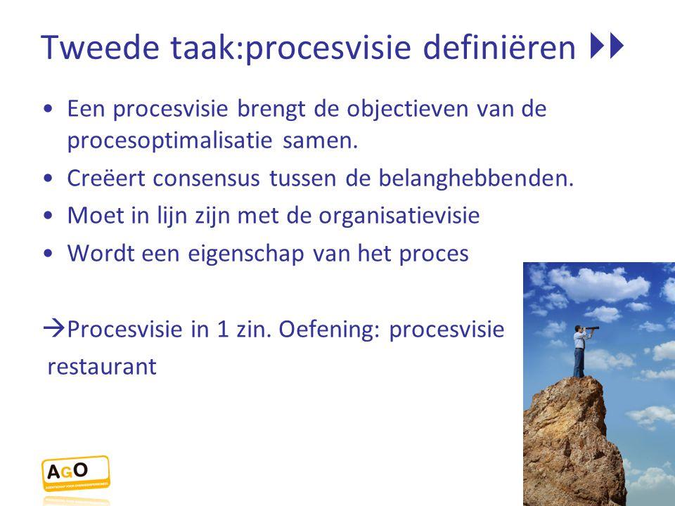 Tweede taak:procesvisie definiëren 