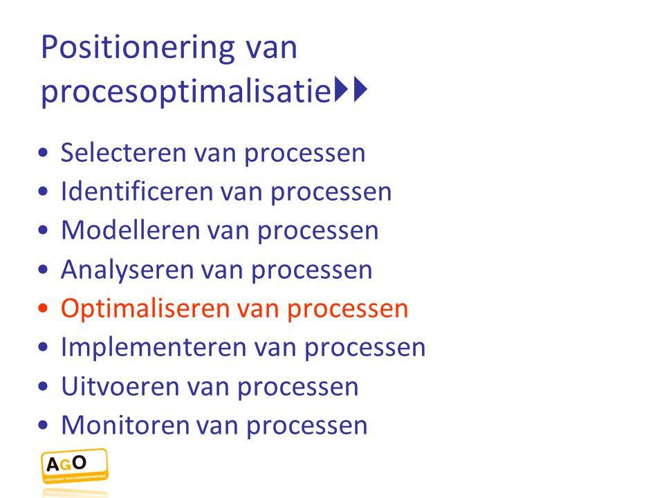 Positionering van procesoptimalisatie