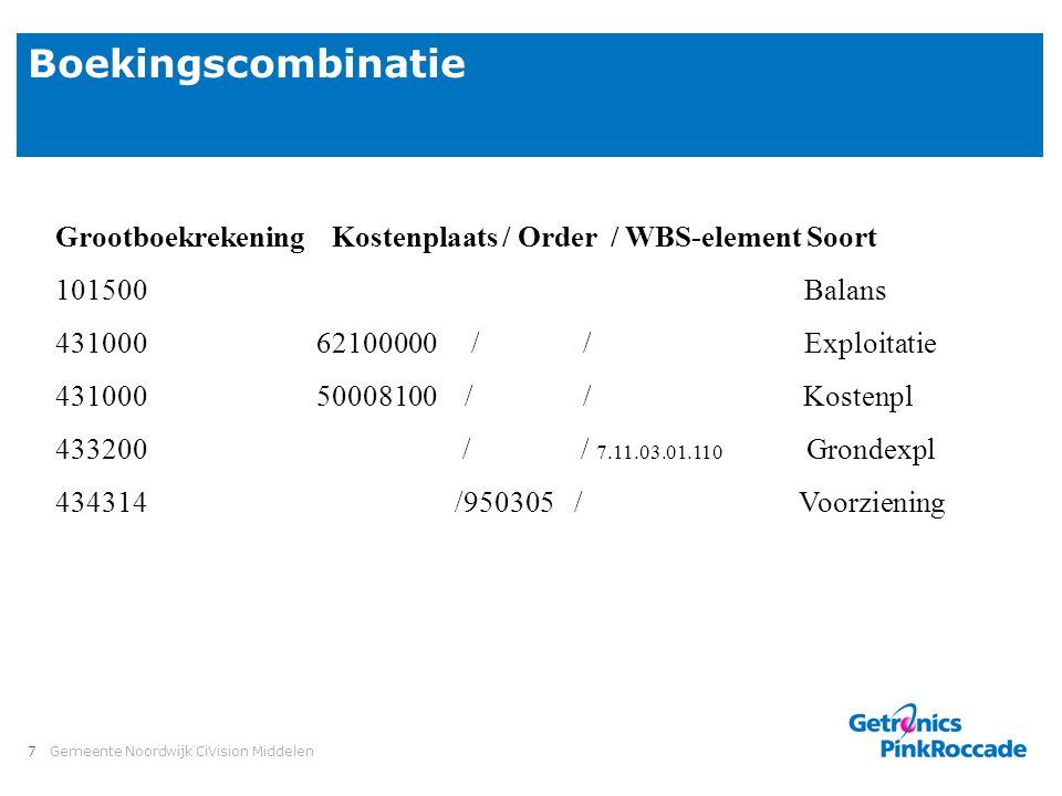Informatie structuren Gemeente Noordwijk