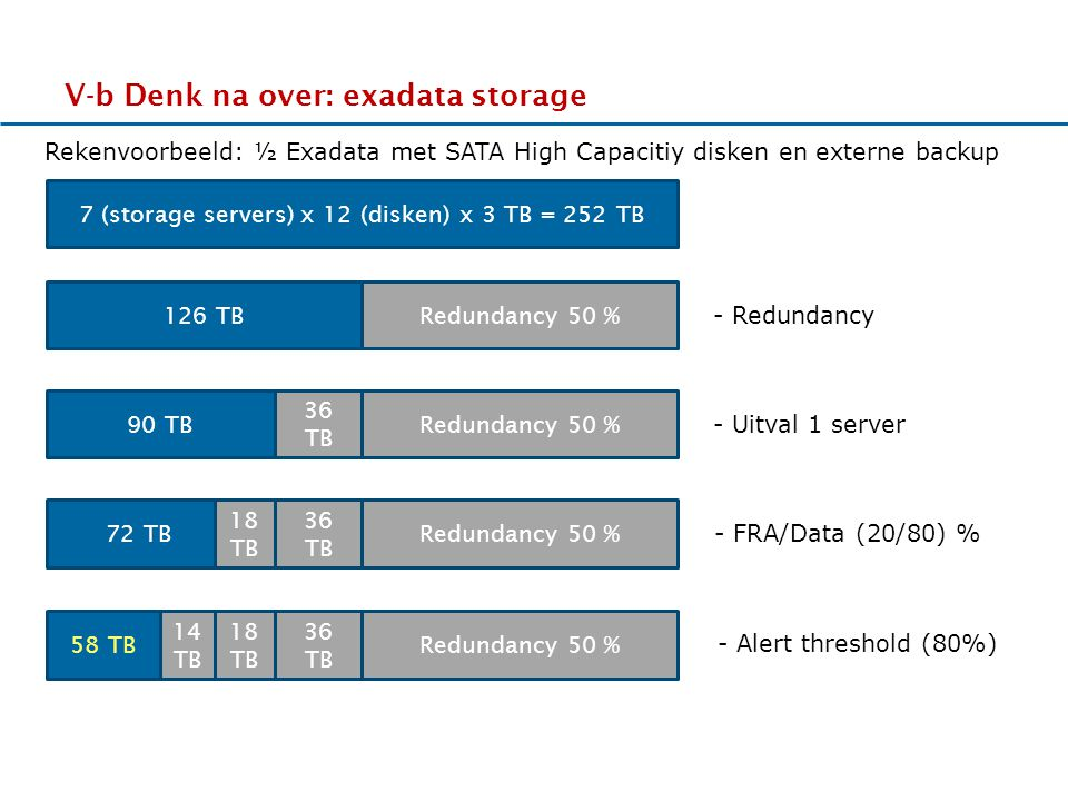 V-b Denk na over: exadata storage