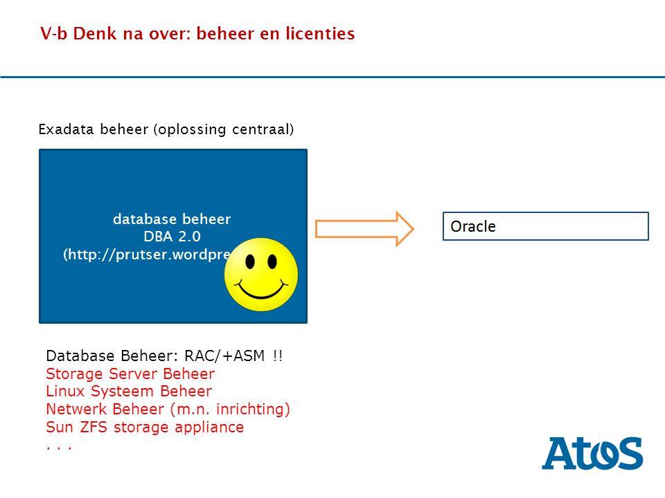 V-b Denk na over: beheer en licenties