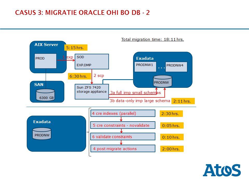 CASUS 3: MIGRATIE ORACLE OHI BO DB - 2