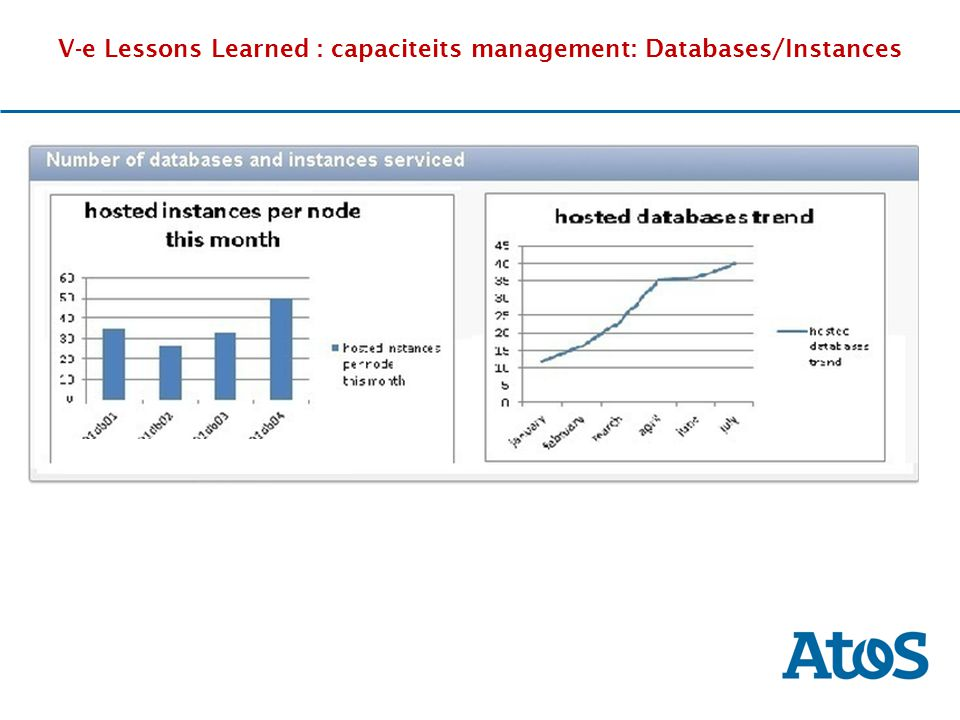 V-e Lessons Learned : capaciteits management: Databases/Instances