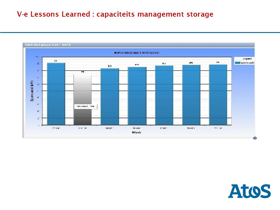 V-e Lessons Learned : capaciteits management storage