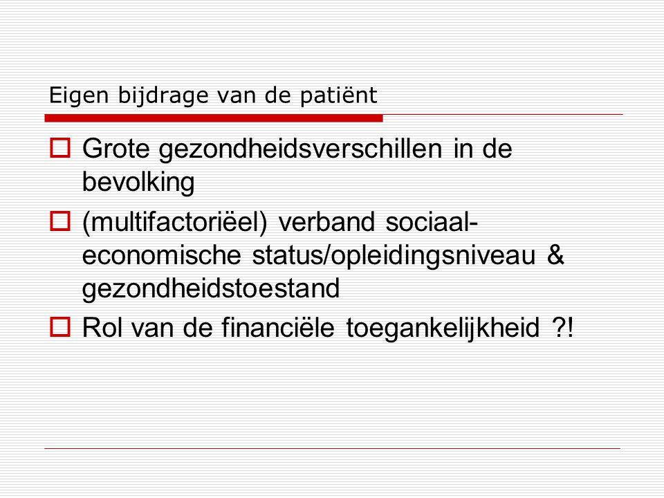 Eigen bijdrage van de patiënt