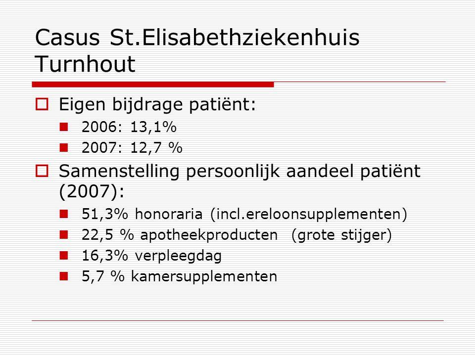 Casus St.Elisabethziekenhuis Turnhout