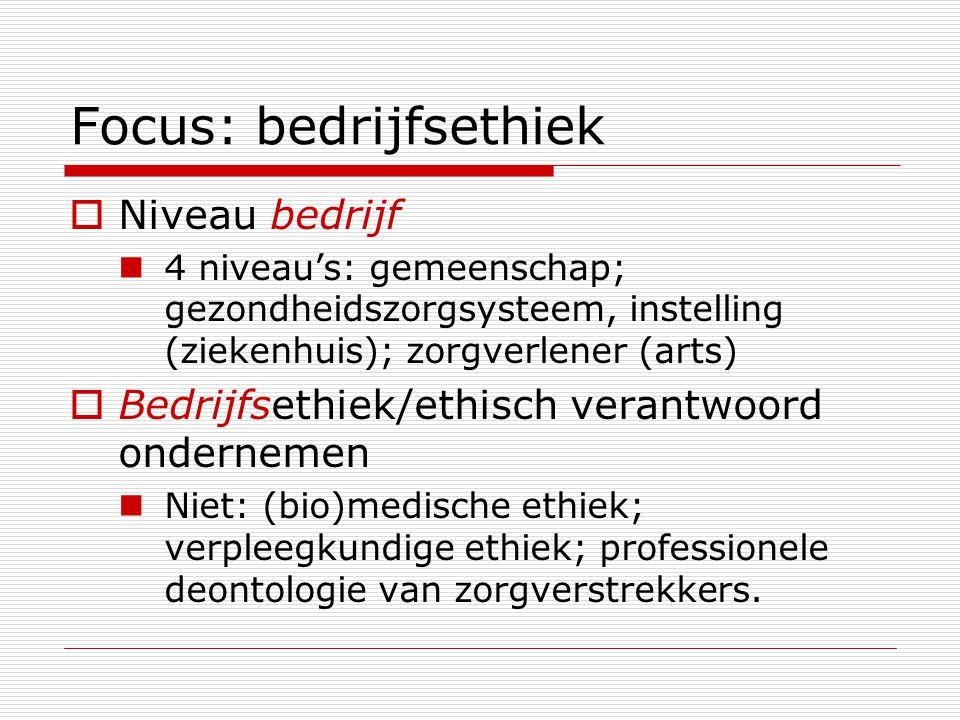 Focus: bedrijfsethiek