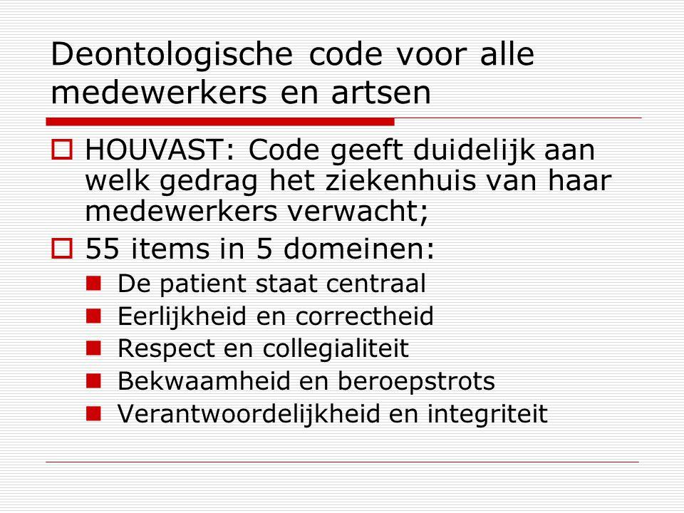 Deontologische code voor alle medewerkers en artsen
