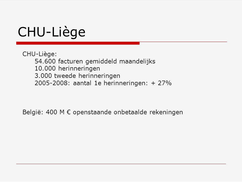 CHU-Liège CHU-Liège: 54.600 facturen gemiddeld maandelijks