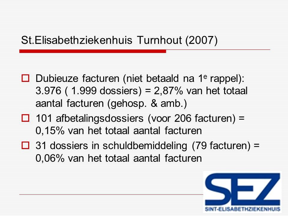 St.Elisabethziekenhuis Turnhout (2007)