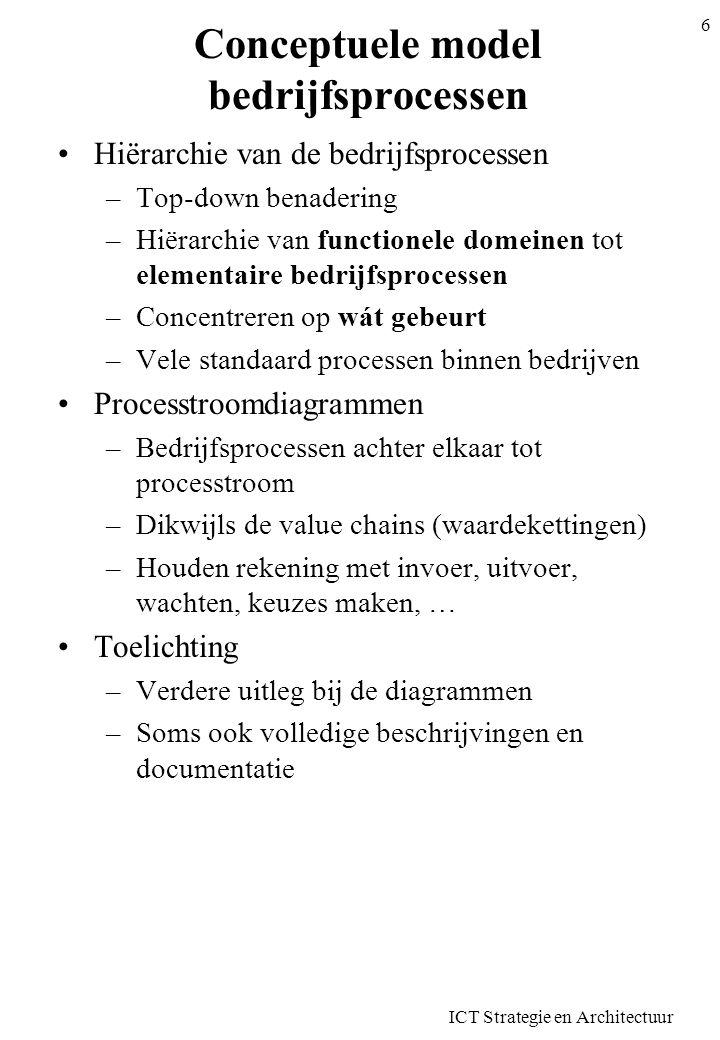 Conceptuele model bedrijfsprocessen