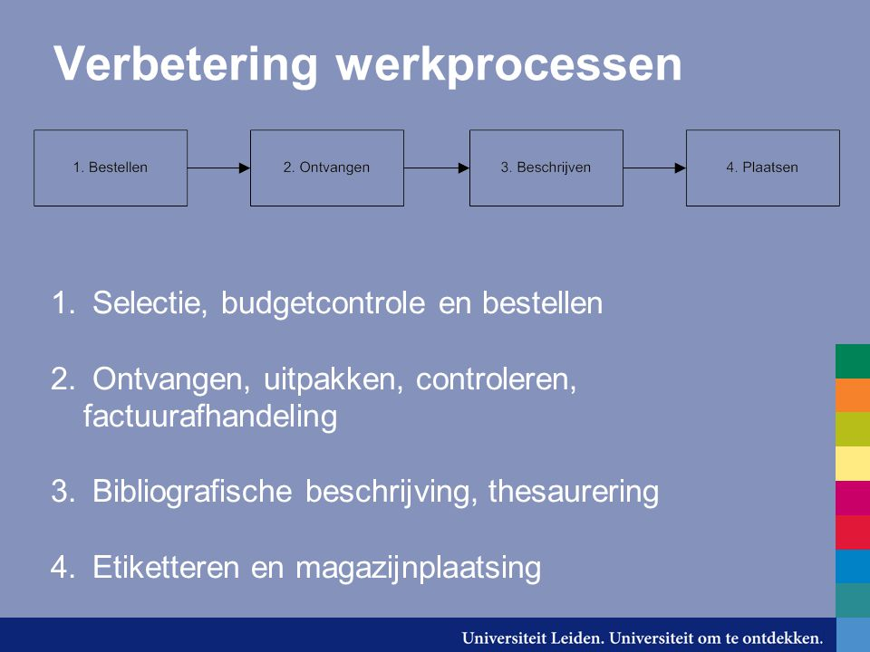 Verbetering werkprocessen