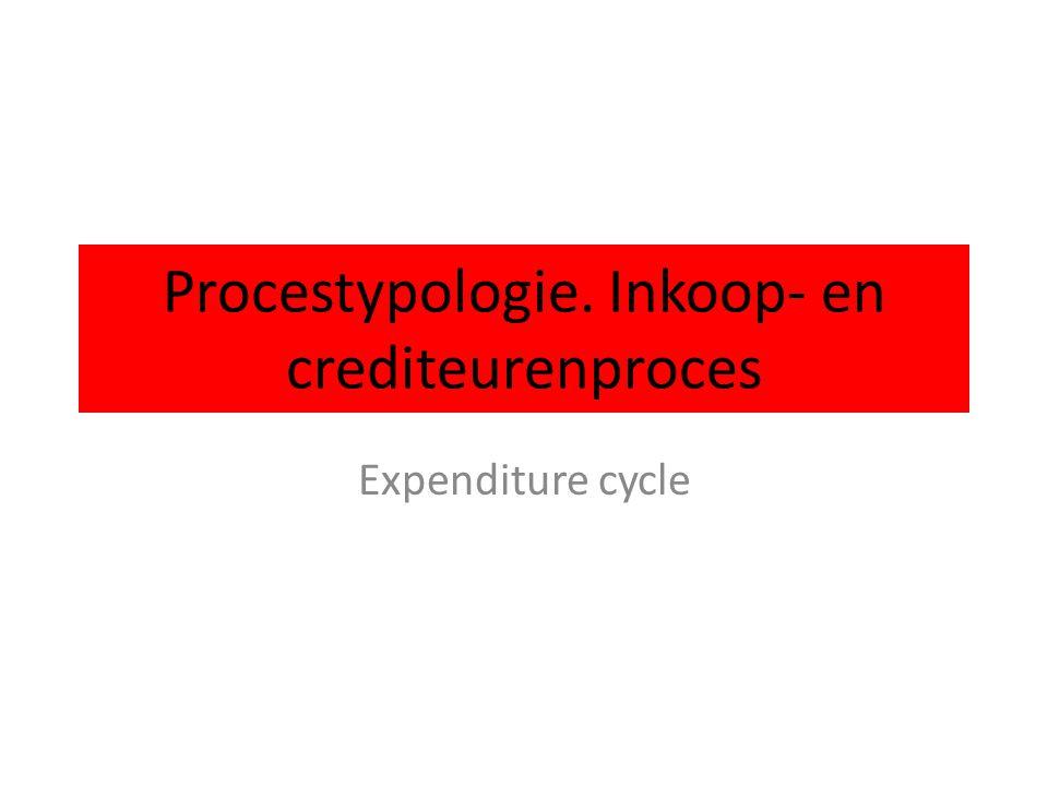 Procestypologie. Inkoop- en crediteurenproces