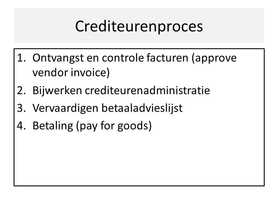 Crediteurenproces Ontvangst en controle facturen (approve vendor invoice) Bijwerken crediteurenadministratie.