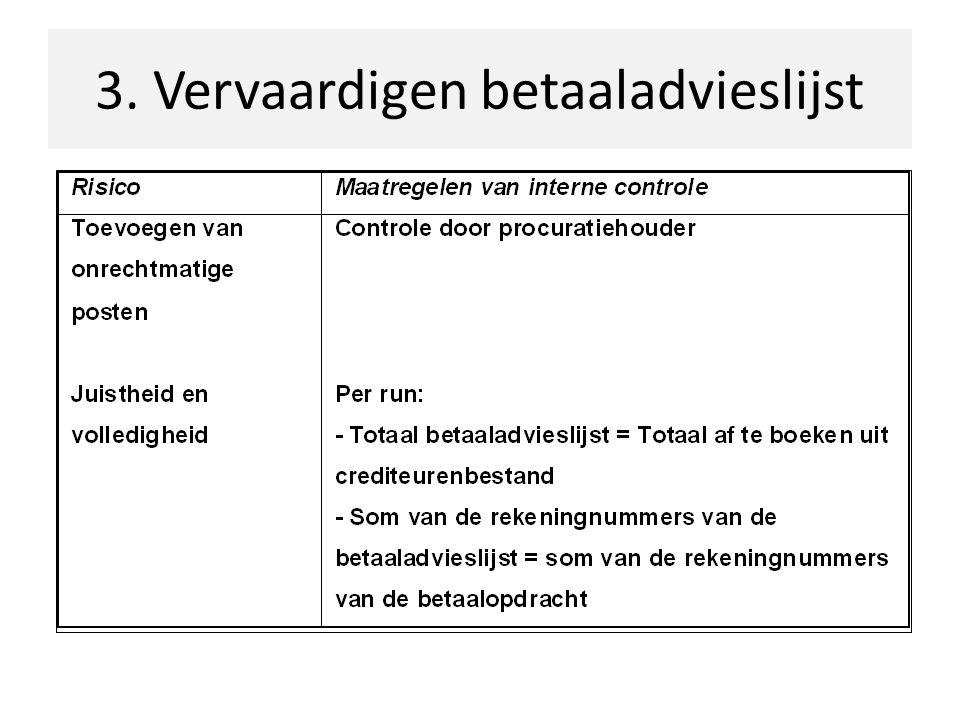 3. Vervaardigen betaaladvieslijst