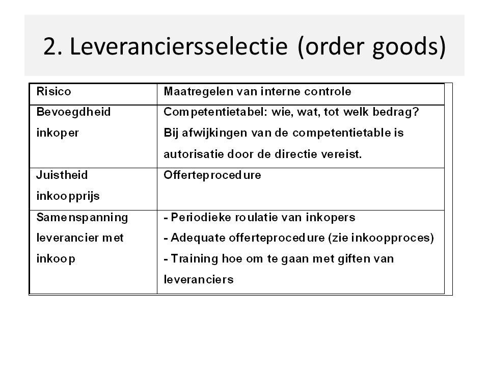 2. Leveranciersselectie (order goods)