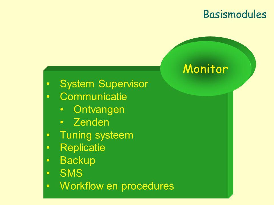 Monitor Basismodules System Supervisor Communicatie Ontvangen Zenden