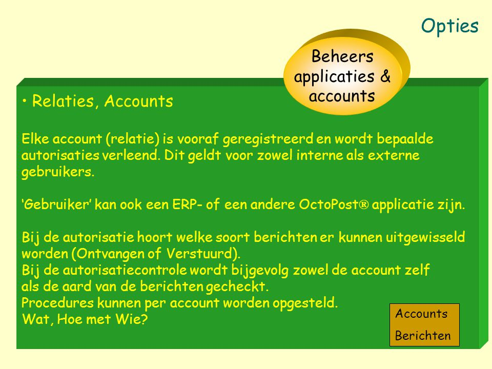 Opties Beheers applicaties & accounts Relaties, Accounts